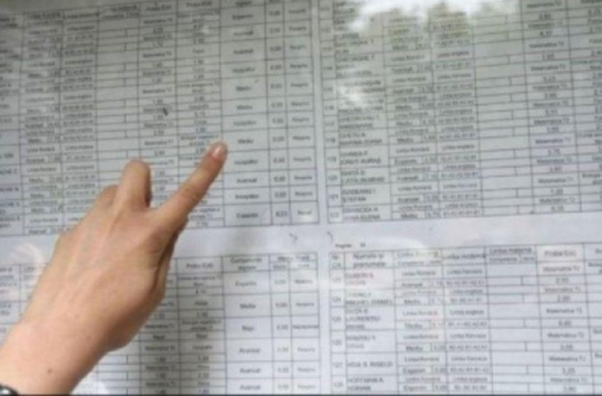 Rezultatele finale obținute de absolvenții studiilor liceale, din județul Maramureș, la probele scrise ale examenului național de Bacalaureat